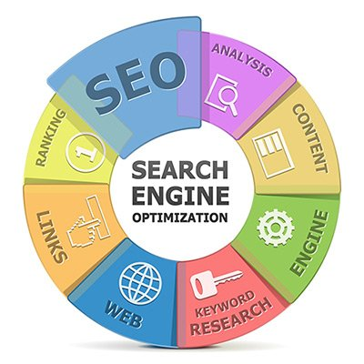 small_business_seo